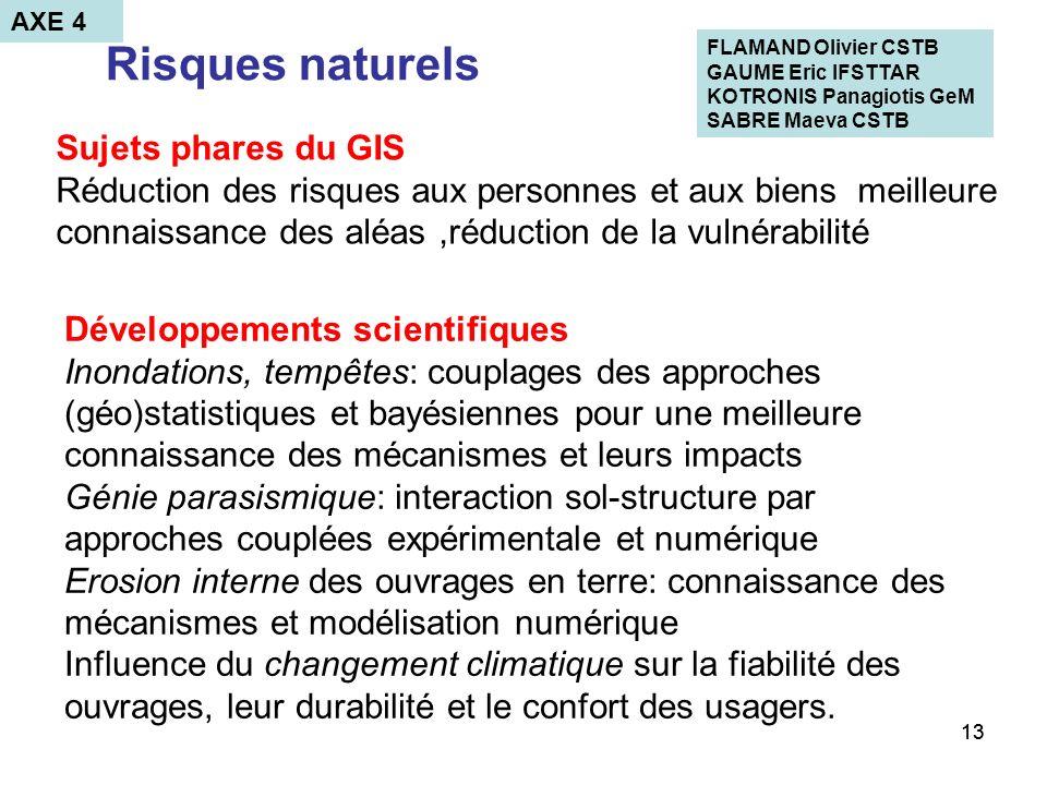 Risques naturels Sujets phares du GIS