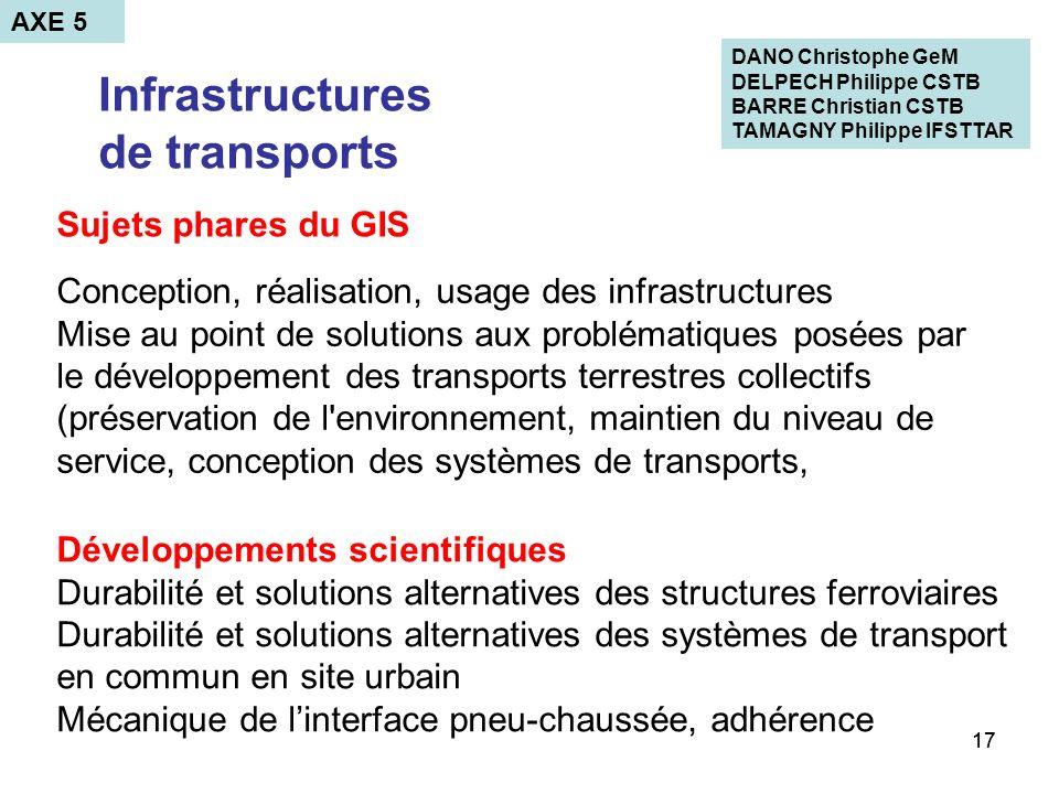 Infrastructures de transports Sujets phares du GIS