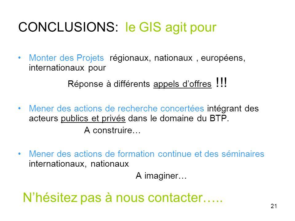 CONCLUSIONS: le GIS agit pour