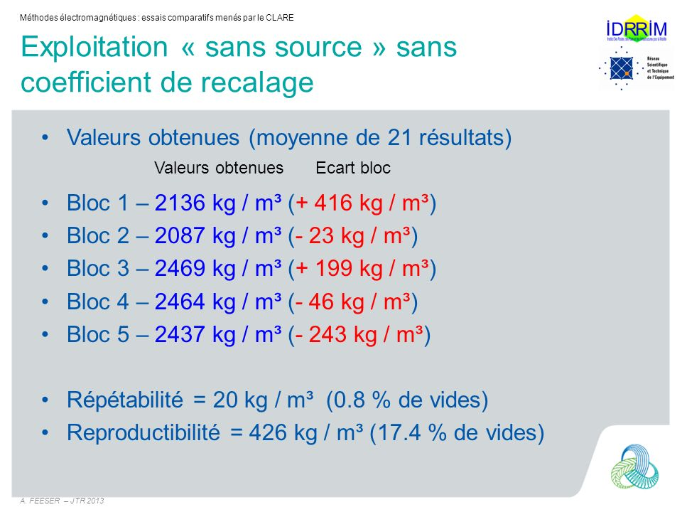 Exploitation « sans source » sans coefficient de recalage