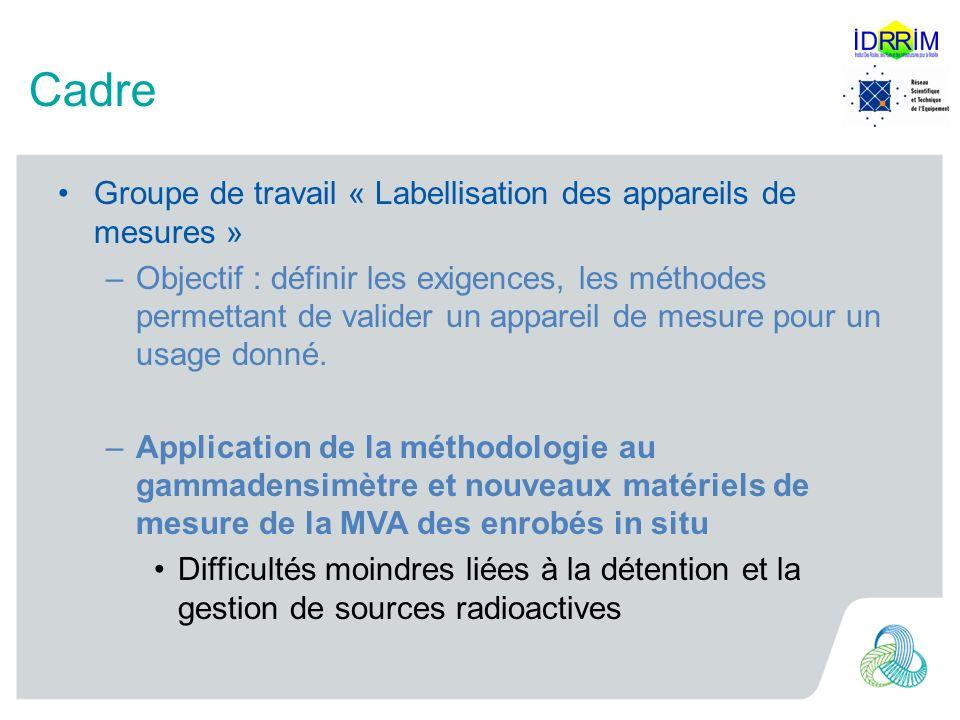 Cadre Groupe de travail « Labellisation des appareils de mesures »