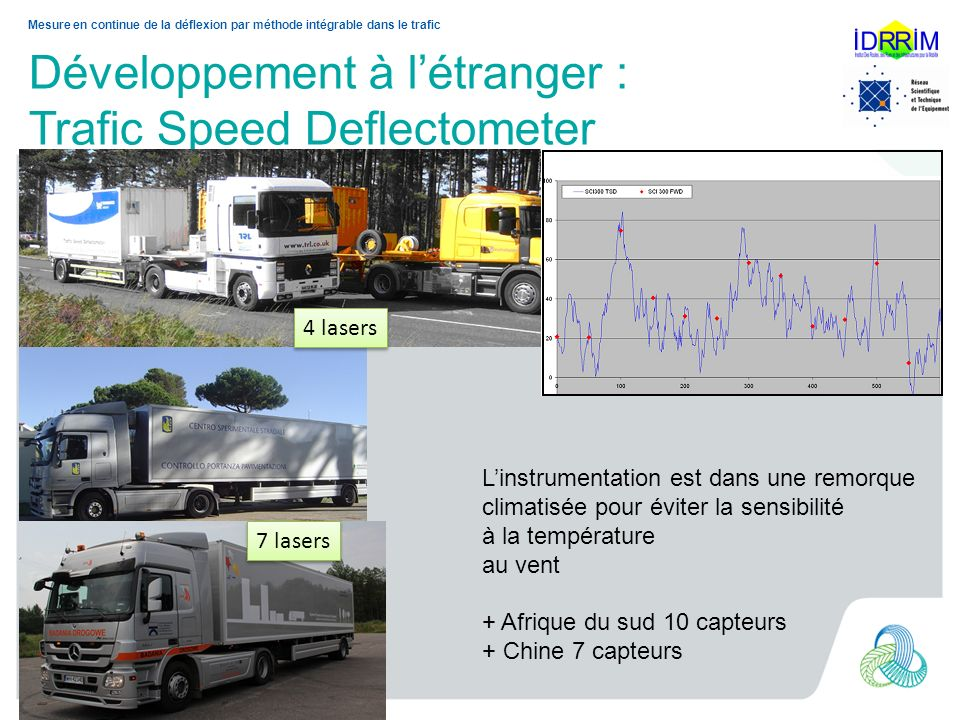 Développement à l'étranger : Trafic Speed Deflectometer