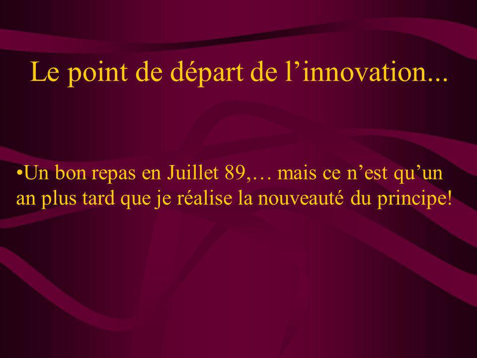 Le point de départ de l'innovation...