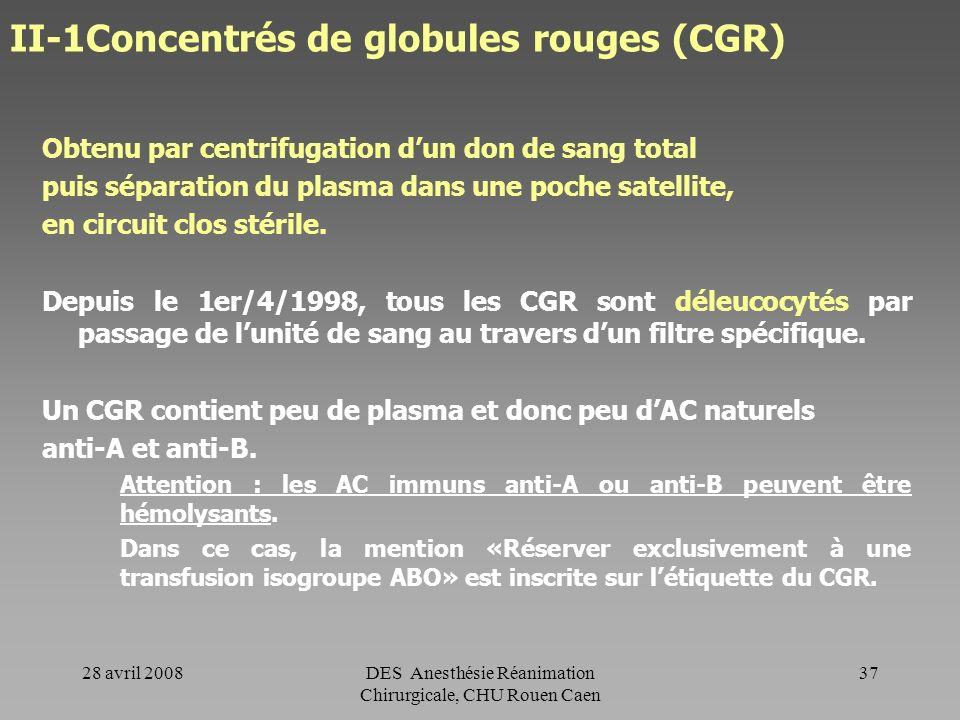 II-1Concentrés de globules rouges (CGR)