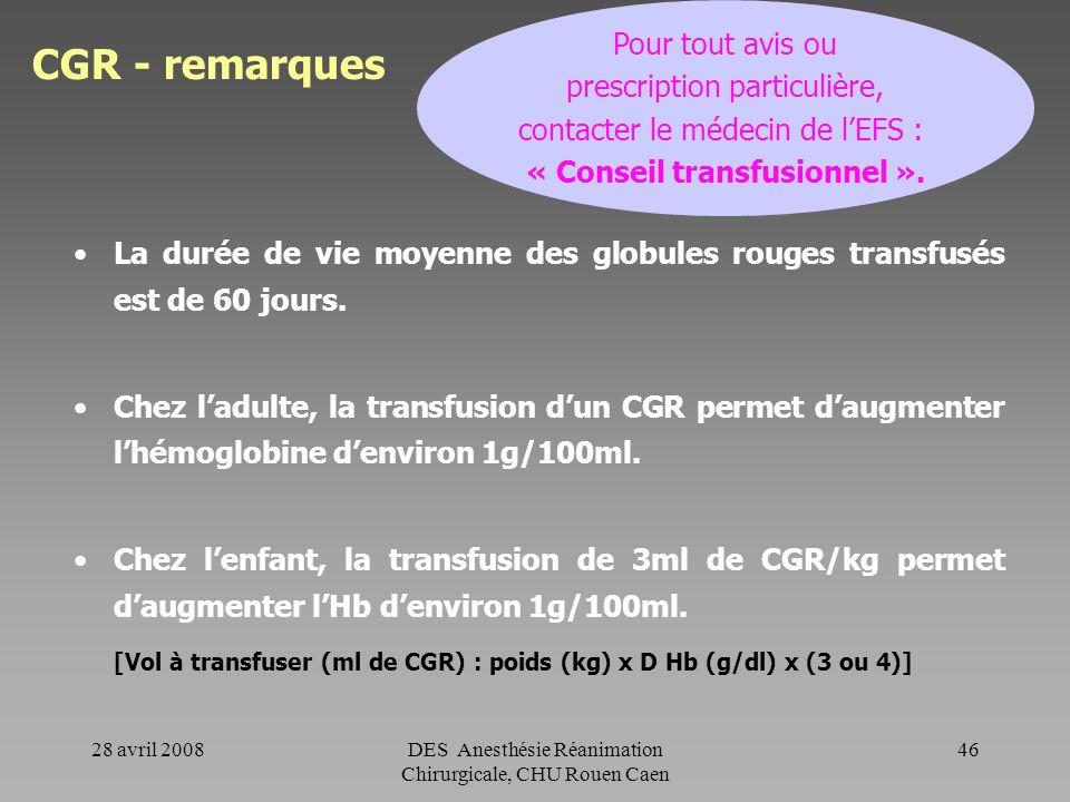 « Conseil transfusionnel ».