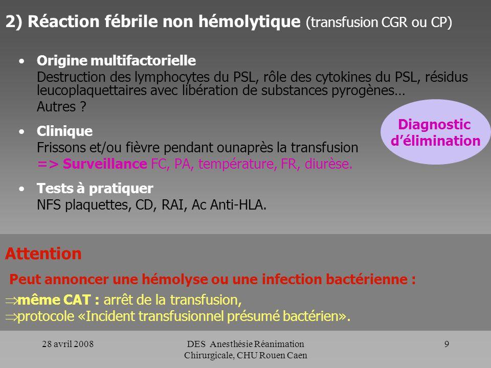 2) Réaction fébrile non hémolytique (transfusion CGR ou CP)