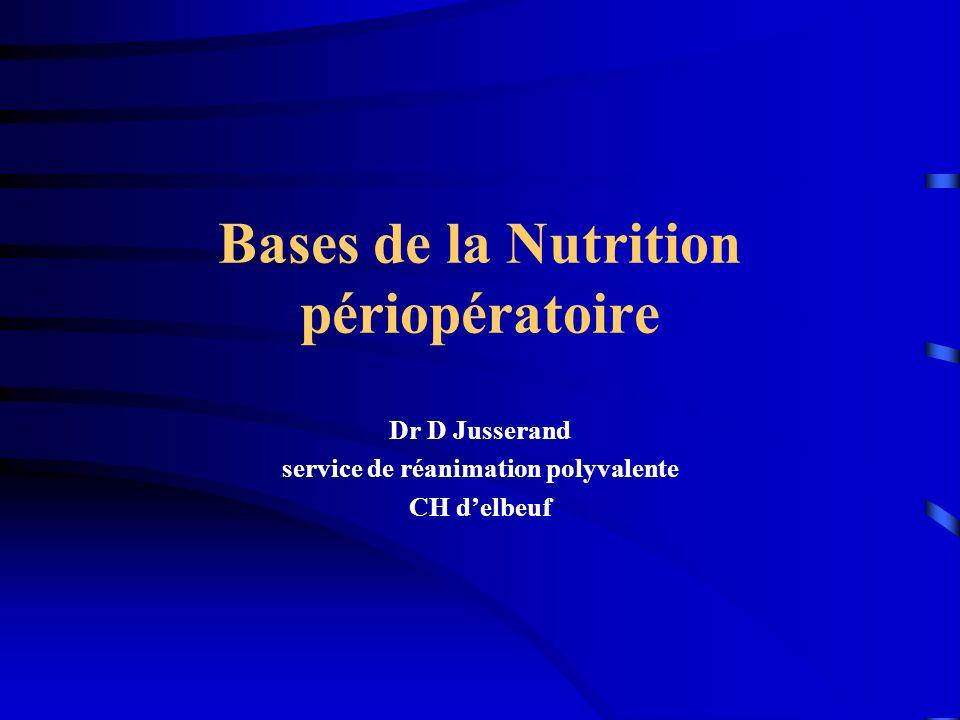 Bases de la Nutrition périopératoire