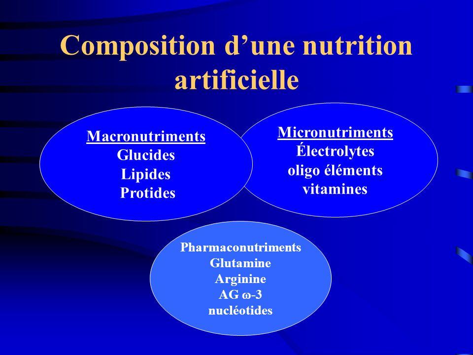 Composition d'une nutrition artificielle