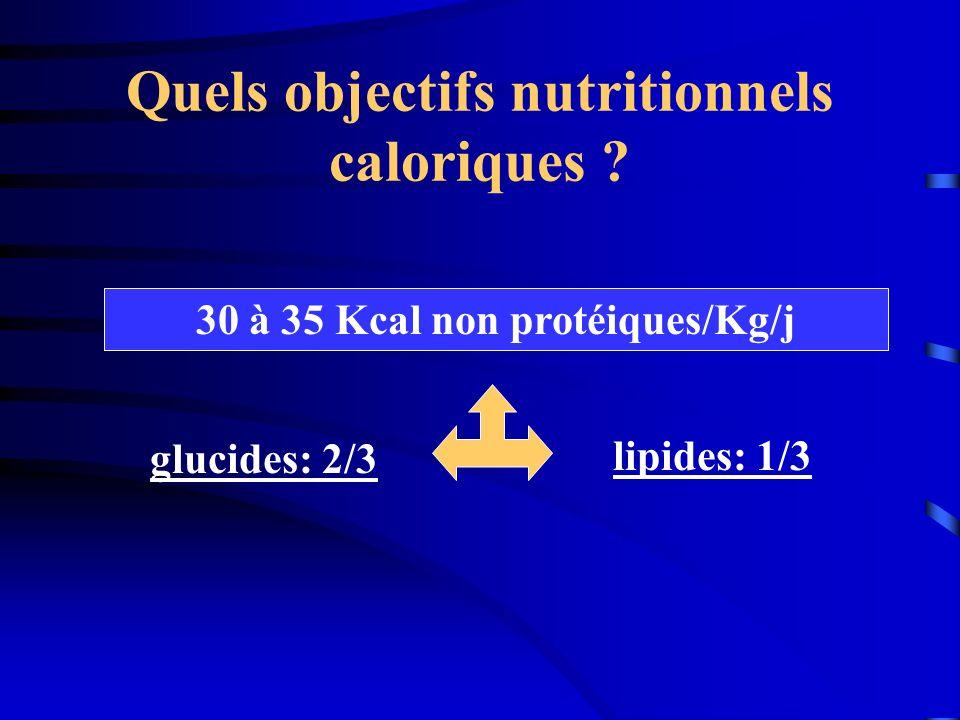Quels objectifs nutritionnels caloriques