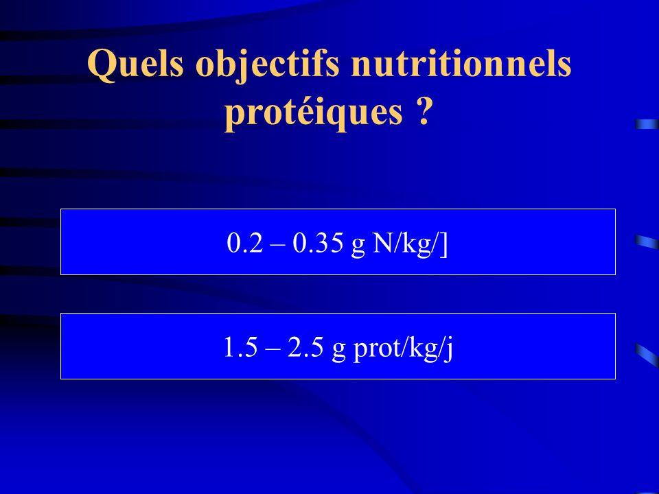 Quels objectifs nutritionnels protéiques