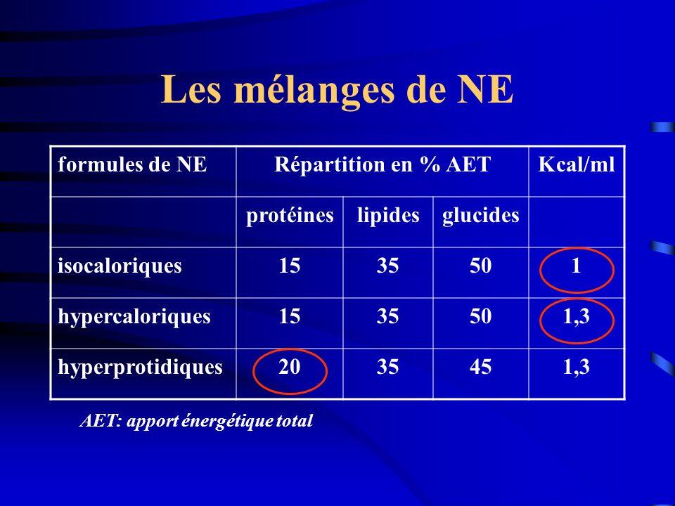 Les mélanges de NE formules de NE Répartition en % AET Kcal/ml