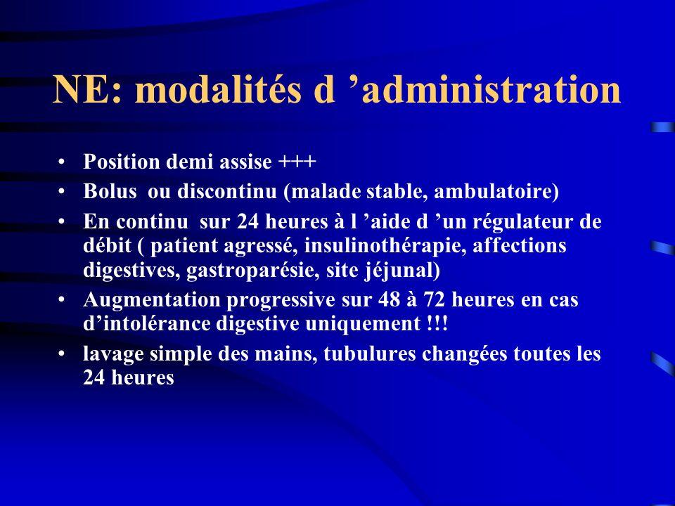 NE: modalités d 'administration