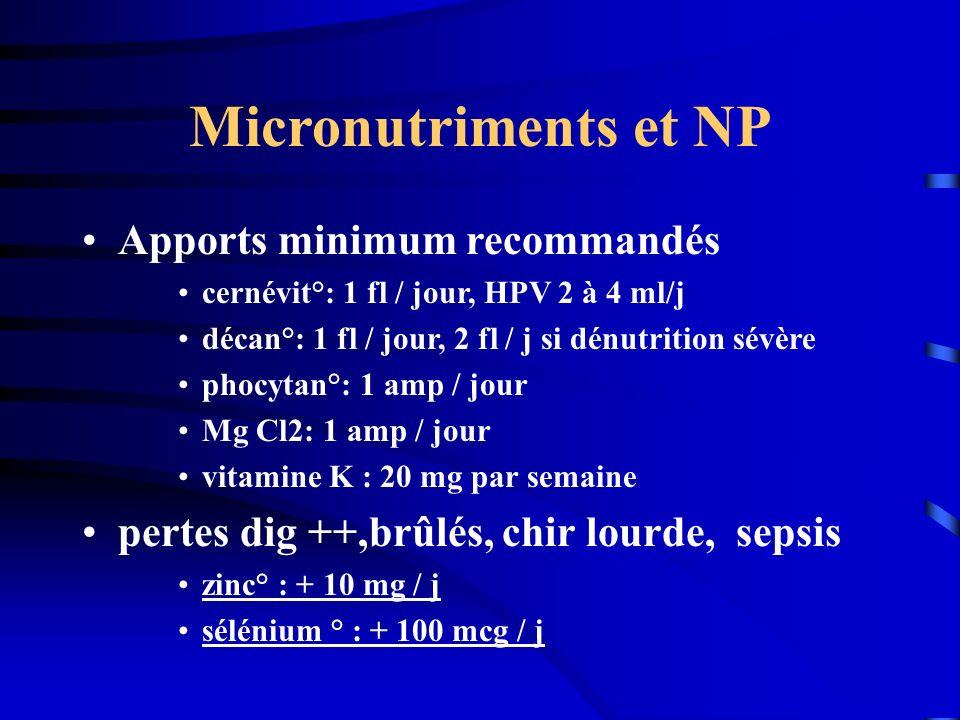 Micronutriments et NP Apports minimum recommandés