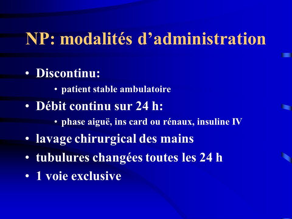 NP: modalités d'administration