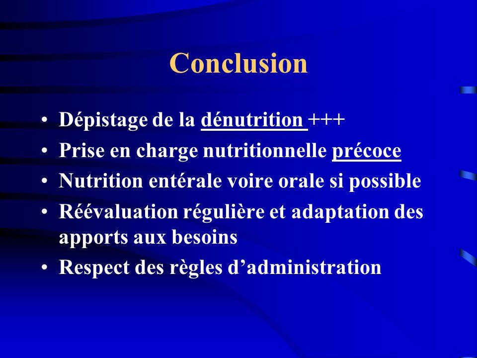 Conclusion Dépistage de la dénutrition +++