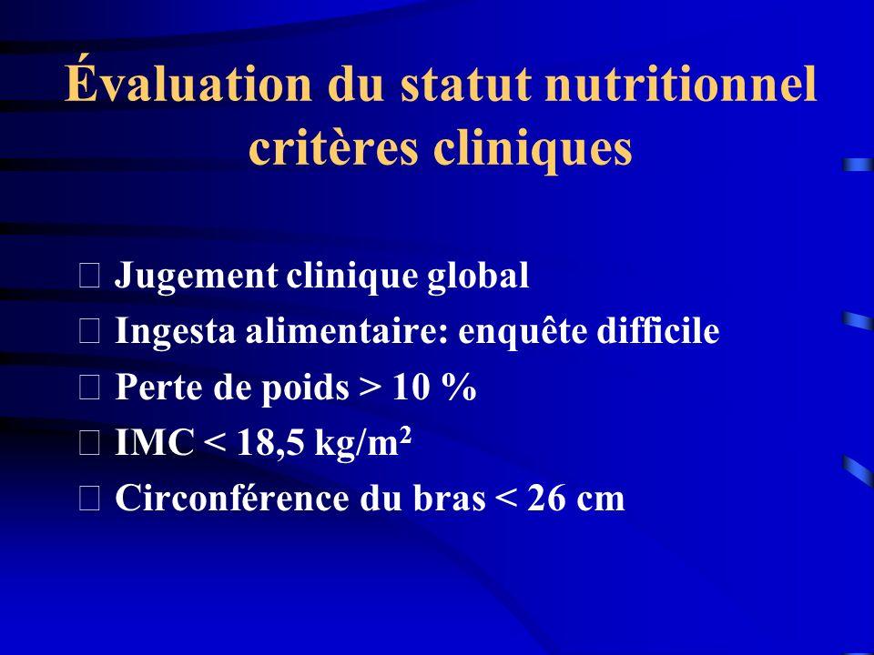 Évaluation du statut nutritionnel critères cliniques