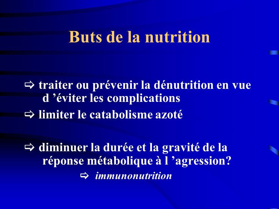 Buts de la nutrition  traiter ou prévenir la dénutrition en vue d 'éviter les complications.  limiter le catabolisme azoté.