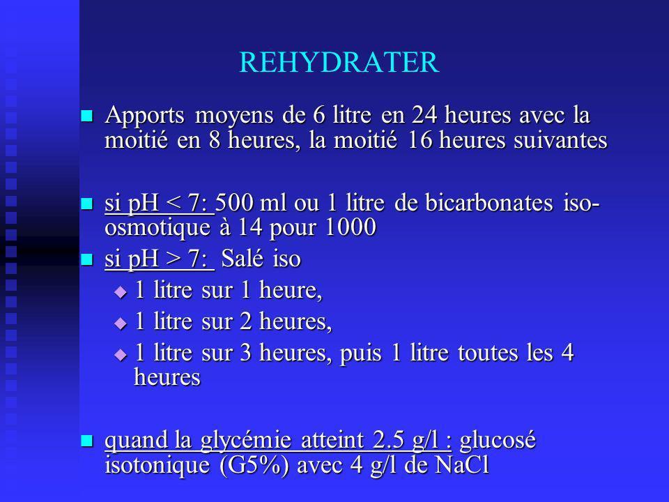 REHYDRATER Apports moyens de 6 litre en 24 heures avec la moitié en 8 heures, la moitié 16 heures suivantes.