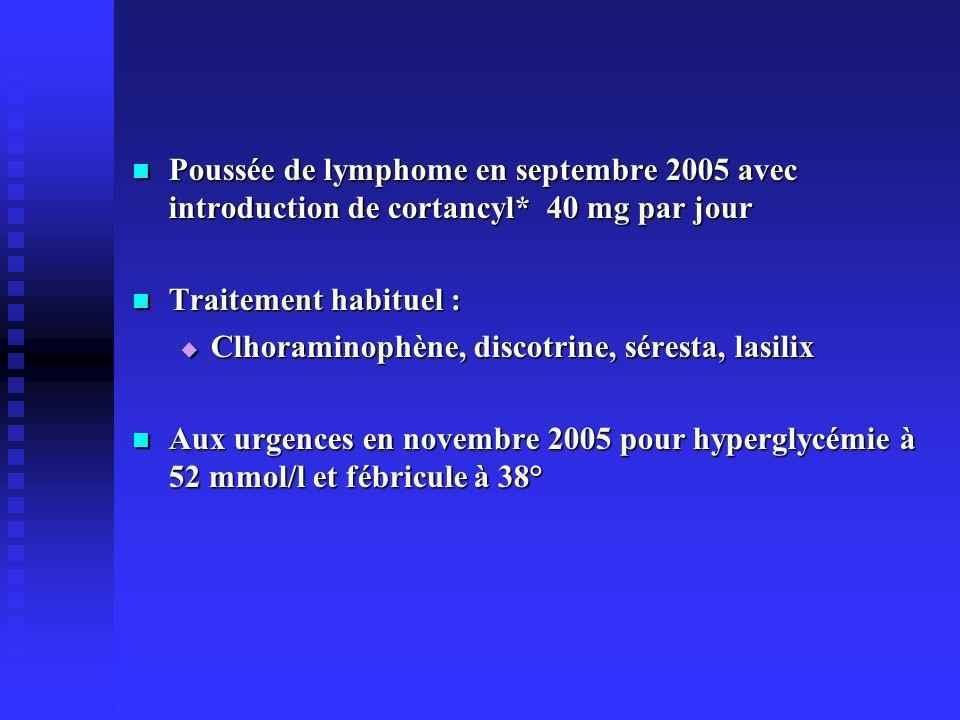 Poussée de lymphome en septembre 2005 avec introduction de cortancyl