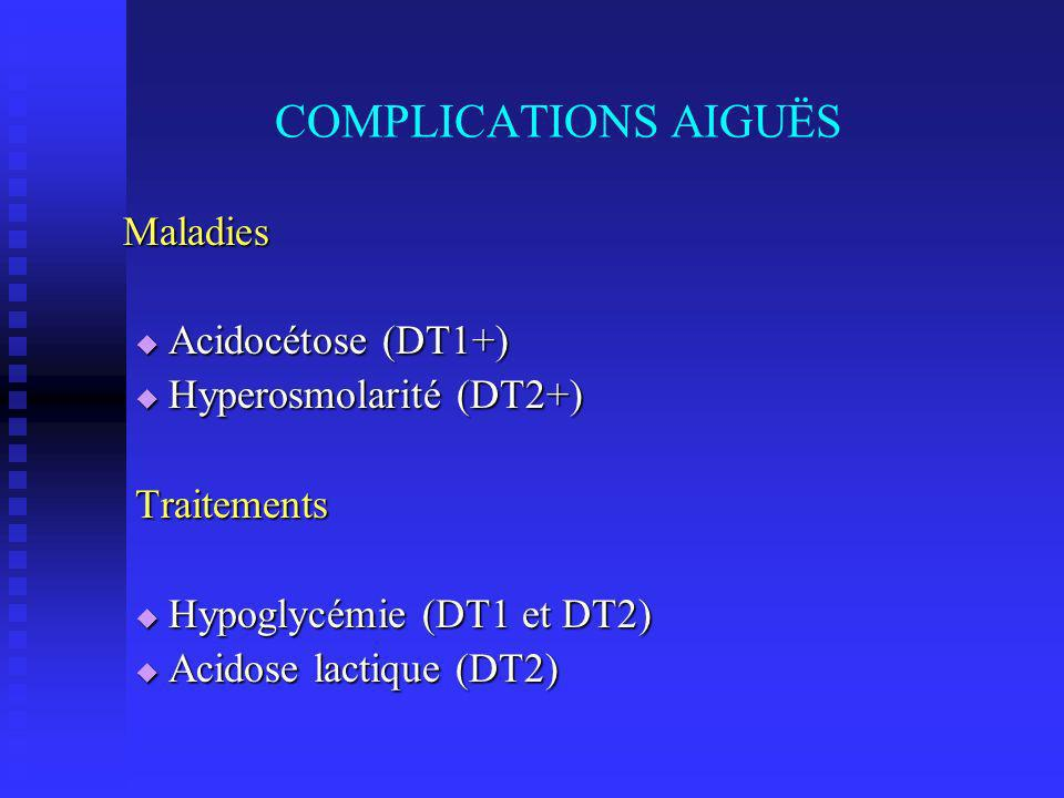 COMPLICATIONS AIGUËS Maladies Acidocétose (DT1+)
