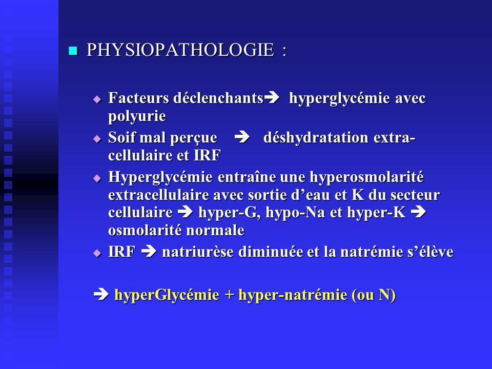 PHYSIOPATHOLOGIE : Facteurs déclenchants hyperglycémie avec polyurie