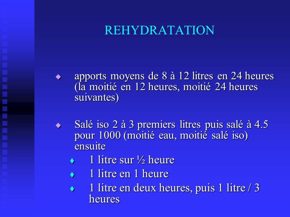 REHYDRATATION 1 litre sur ½ heure 1 litre en 1 heure