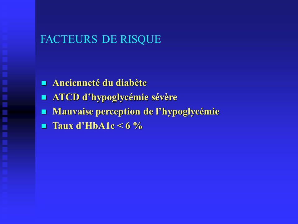 FACTEURS DE RISQUE Ancienneté du diabète ATCD d'hypoglycémie sévère