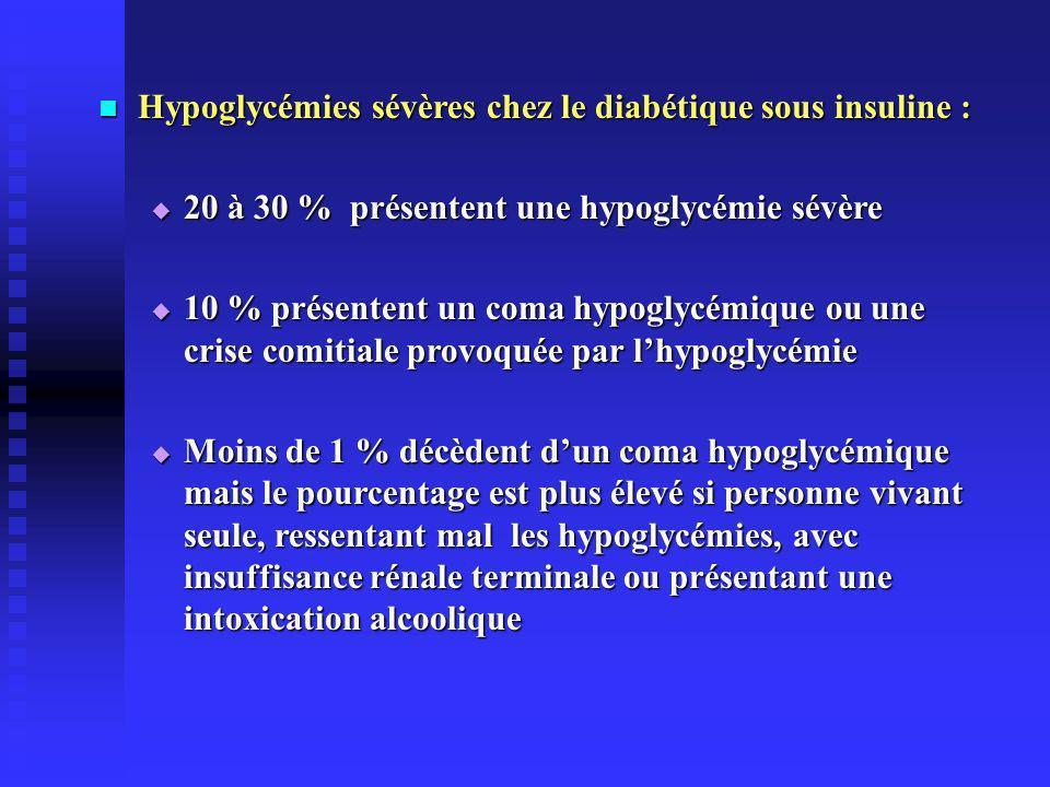 Hypoglycémies sévères chez le diabétique sous insuline :