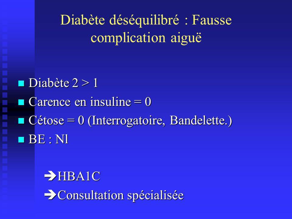 Diabète déséquilibré : Fausse complication aiguë