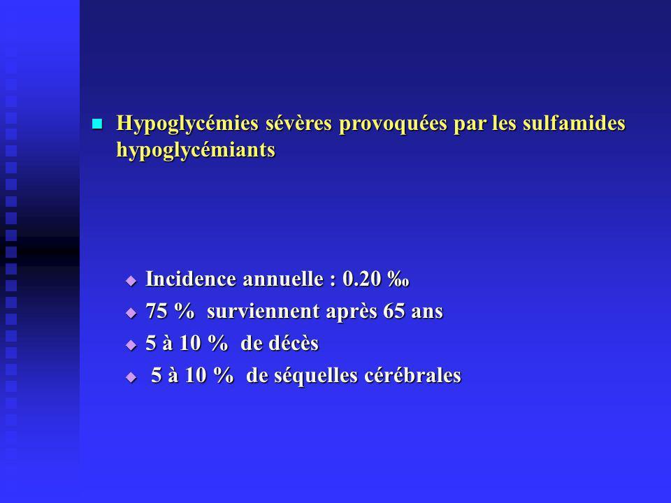 Hypoglycémies sévères provoquées par les sulfamides hypoglycémiants