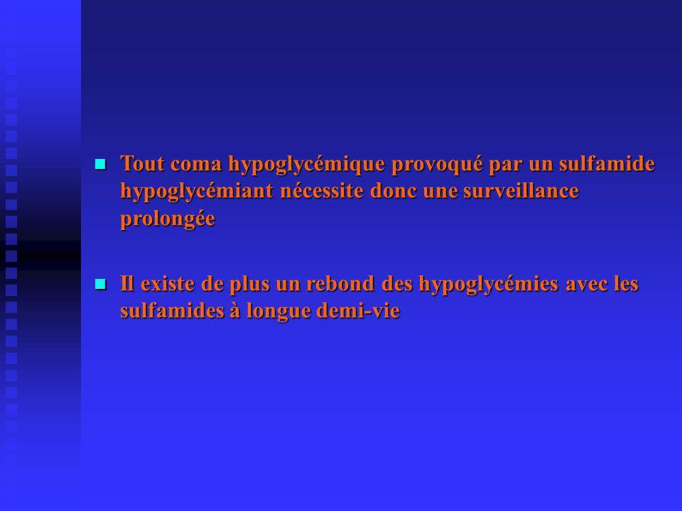 Tout coma hypoglycémique provoqué par un sulfamide hypoglycémiant nécessite donc une surveillance prolongée