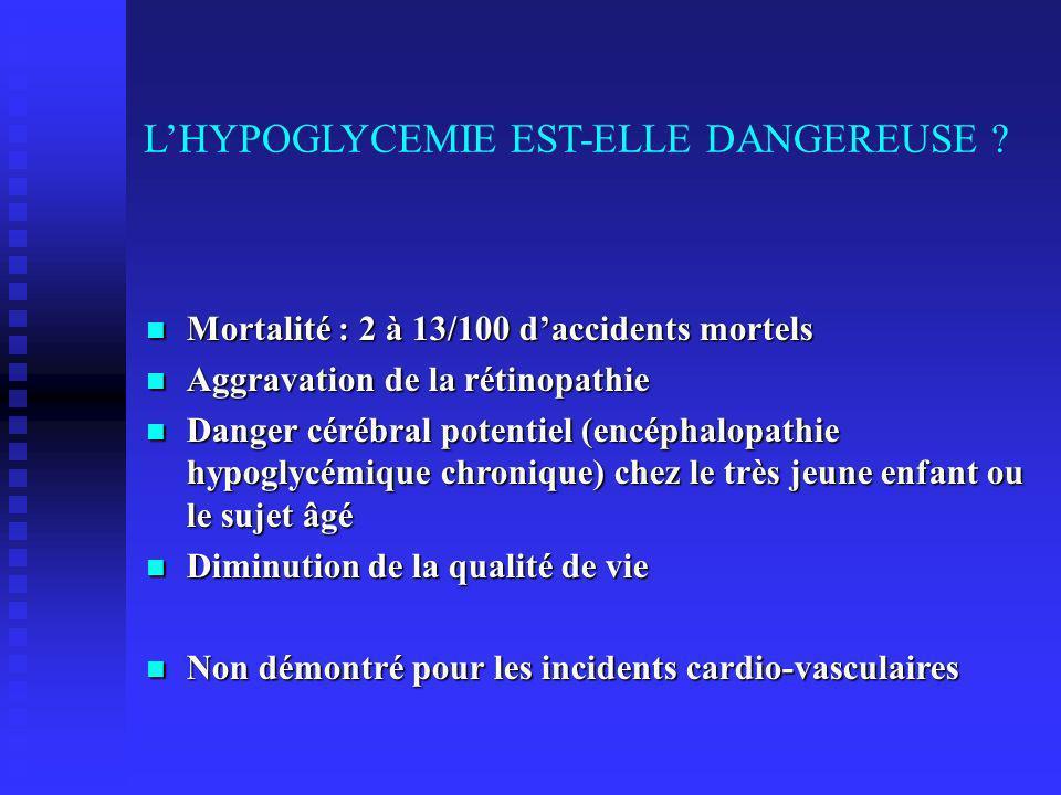 L'HYPOGLYCEMIE EST-ELLE DANGEREUSE