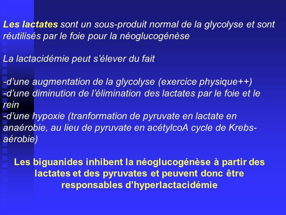 Les lactates sont un sous-produit normal de la glycolyse et sont réutilisés par le foie pour la néoglucogénèse