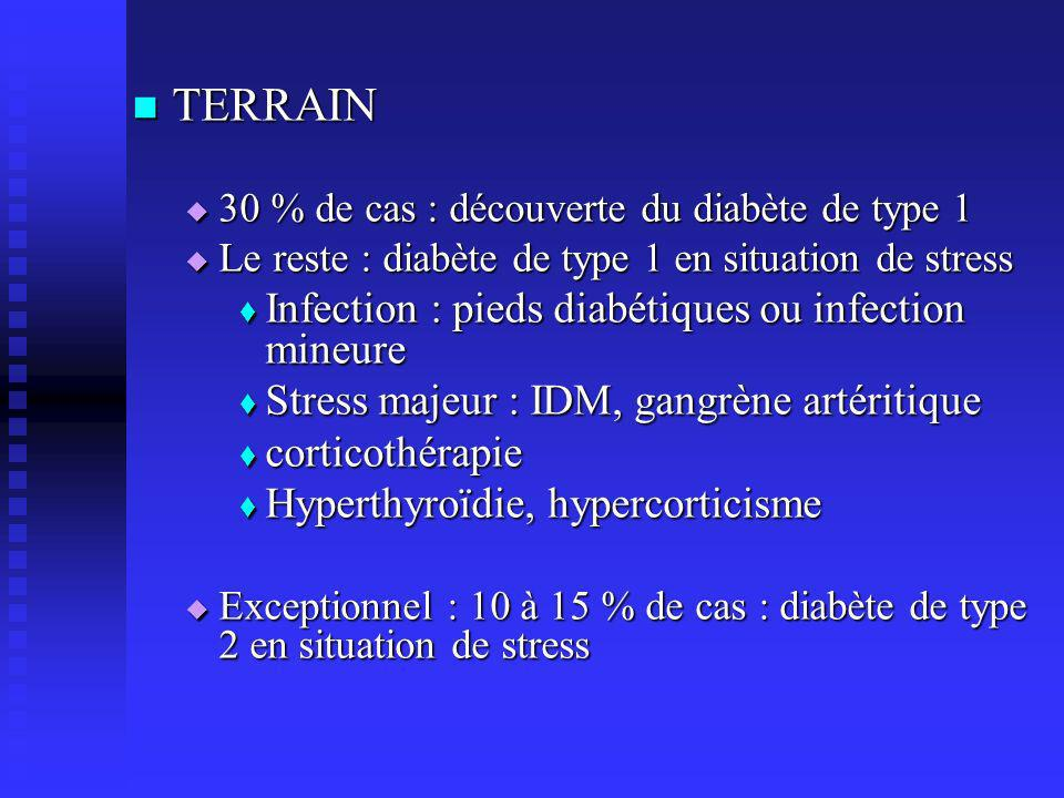 TERRAIN Infection : pieds diabétiques ou infection mineure
