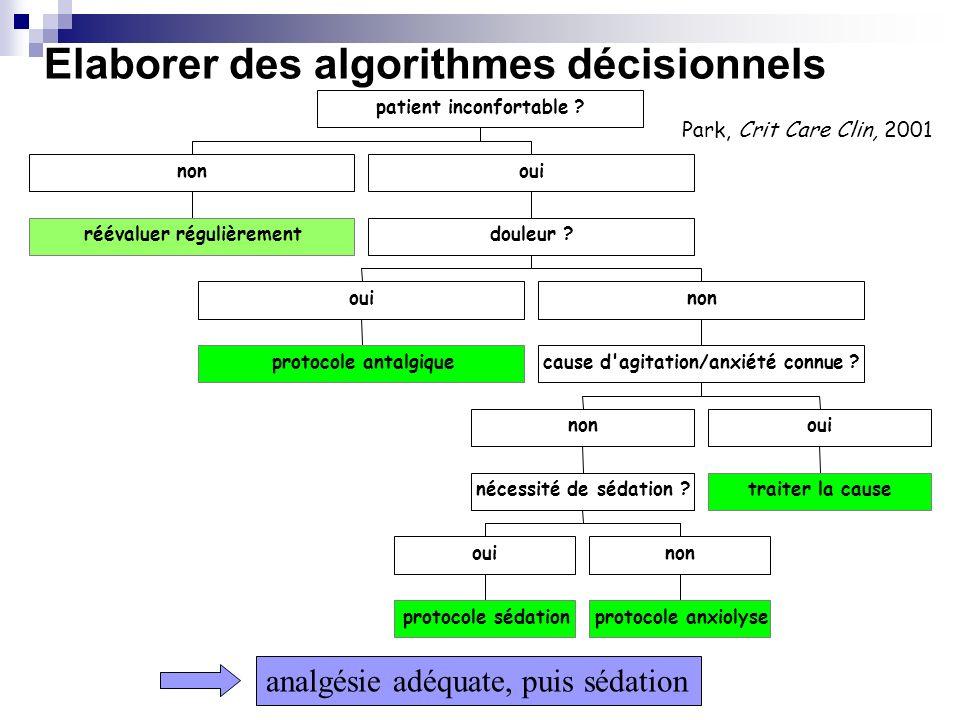 Elaborer des algorithmes décisionnels