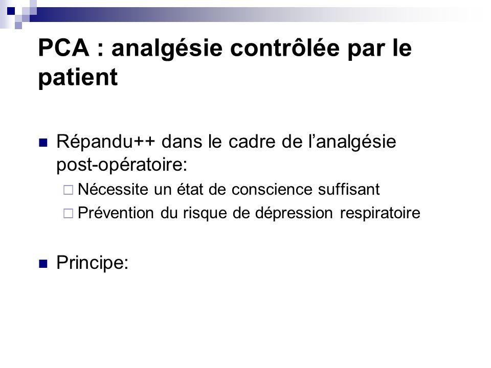 PCA : analgésie contrôlée par le patient
