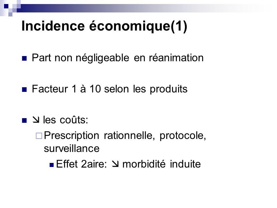 Incidence économique(1)