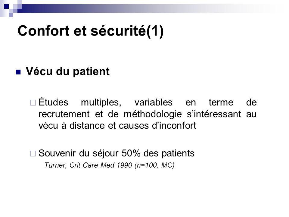 Confort et sécurité(1) Vécu du patient