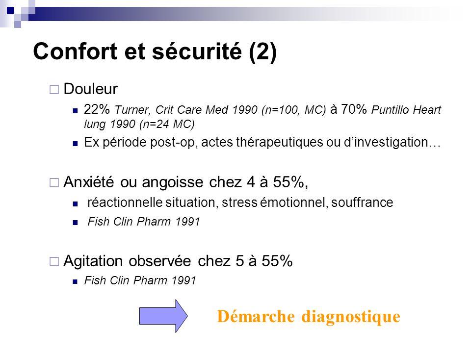 Confort et sécurité (2) Démarche diagnostique Douleur