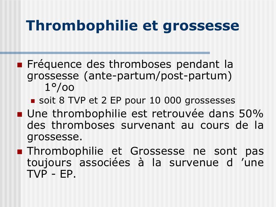 Thrombophilie et grossesse