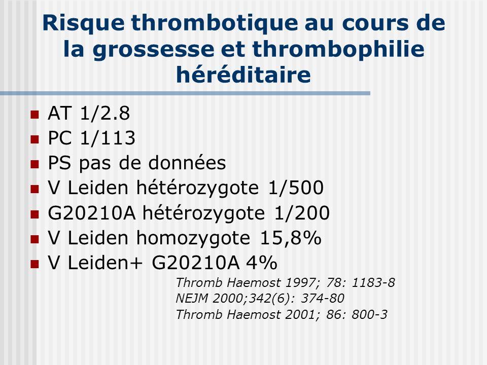 Risque thrombotique au cours de la grossesse et thrombophilie héréditaire