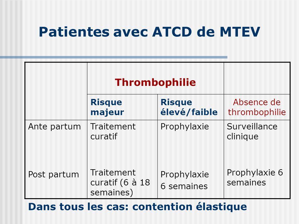 Patientes avec ATCD de MTEV