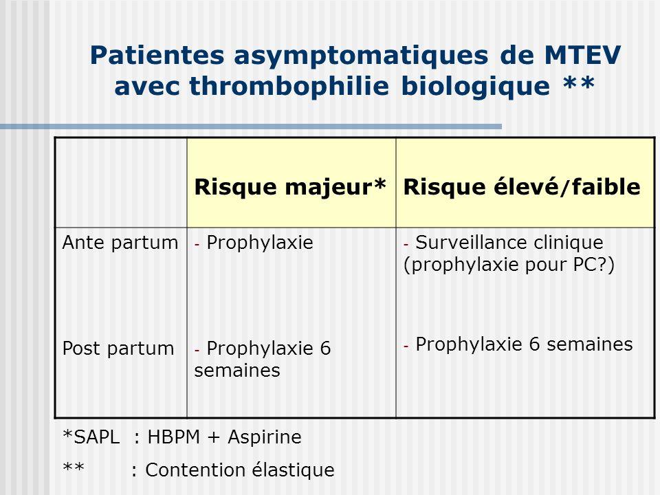 Patientes asymptomatiques de MTEV avec thrombophilie biologique **