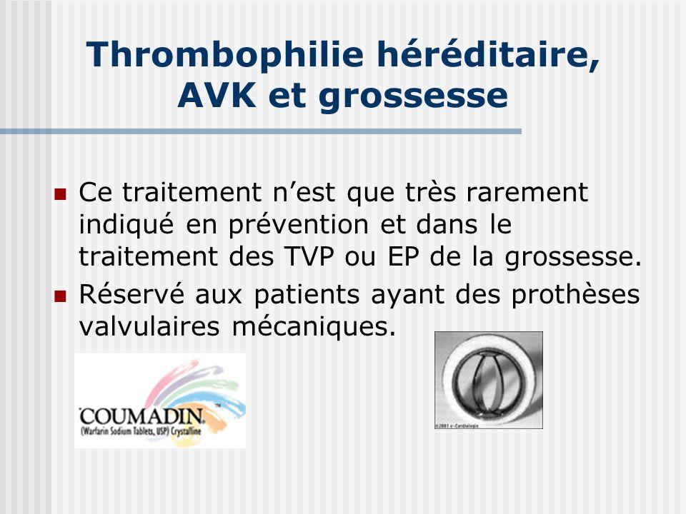 Thrombophilie héréditaire, AVK et grossesse
