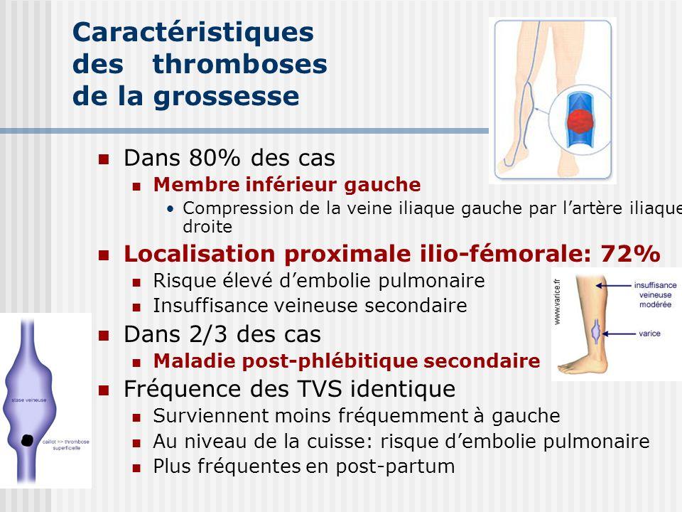 Caractéristiques des thromboses de la grossesse