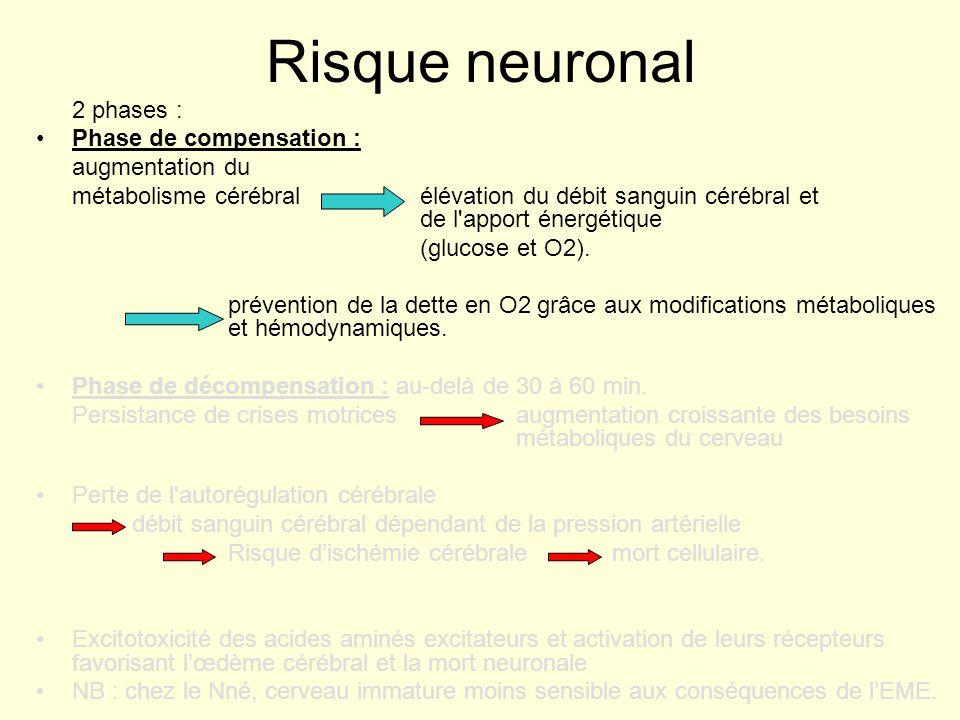 Risque neuronal 2 phases : Phase de compensation : augmentation du