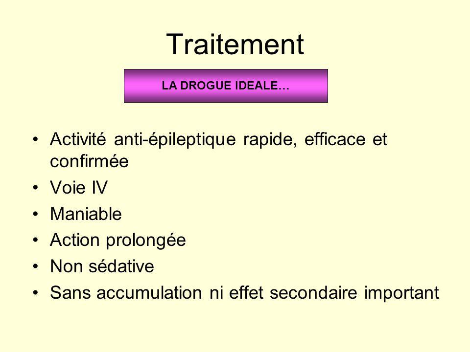 Traitement Activité anti-épileptique rapide, efficace et confirmée