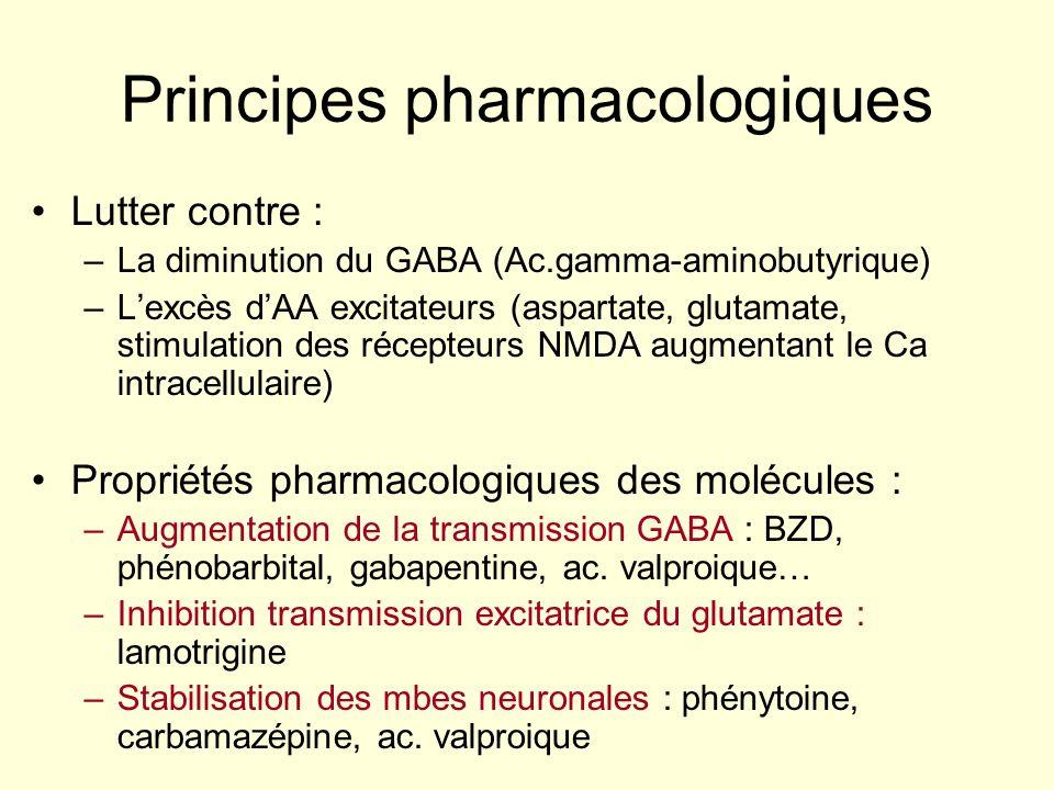 Principes pharmacologiques
