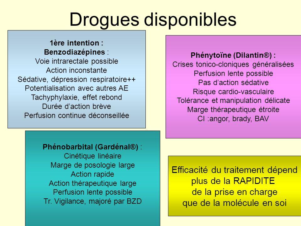 Phénytoïne (Dilantin®) :