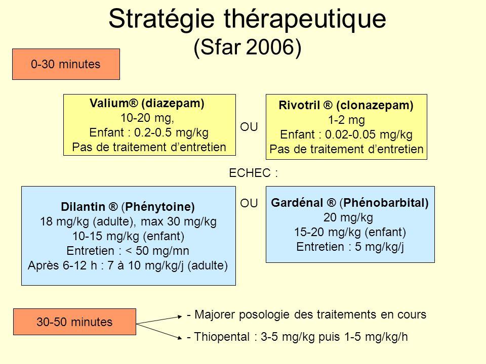 Stratégie thérapeutique (Sfar 2006)
